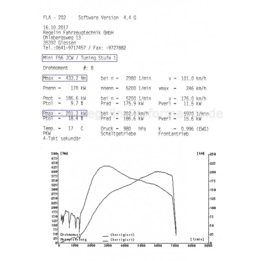 Mini F56 John Cooper Works Tuning Stage 1 231 270 Ps Regelin