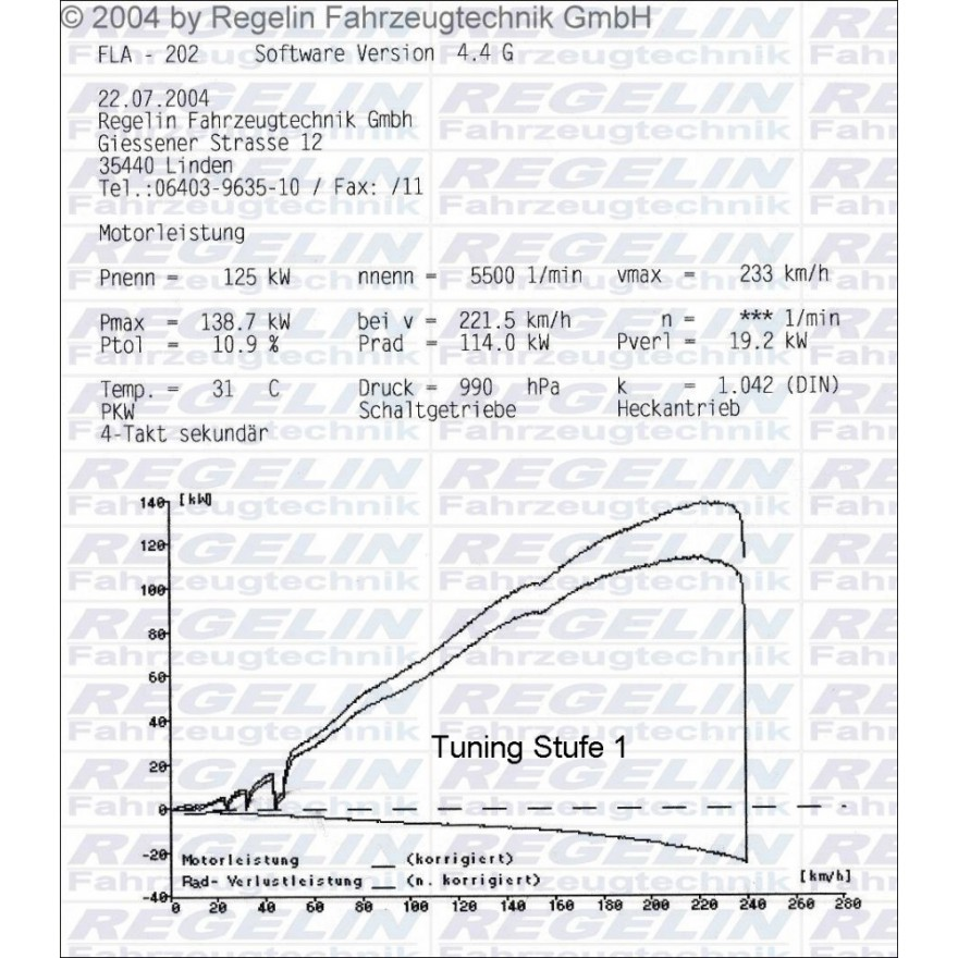Tuning Stage 1 for BMW 323i (170 -> 189 PS)
